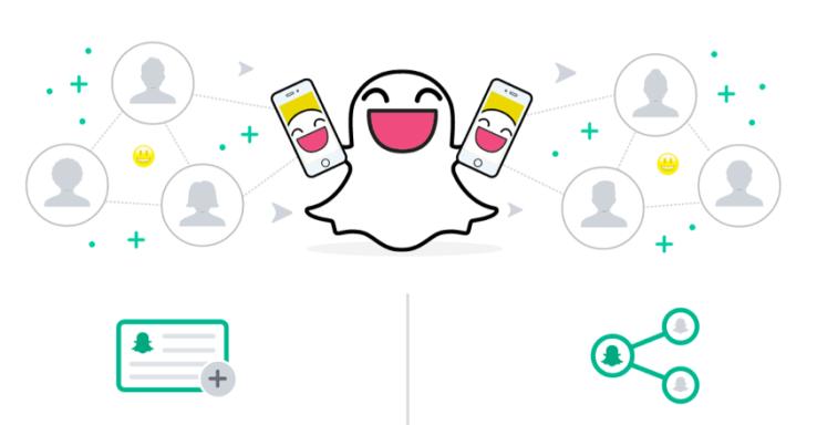 snapchat ad manager - حساب الدعم الفني لشركة سناب شات يضع شروط لإسترجاع حسابك