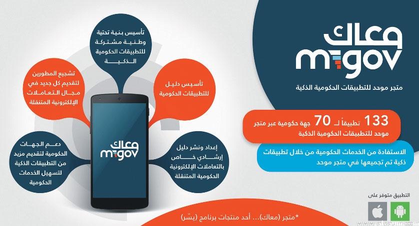 5247f2079711e0c5fe8a6fd070603a90 - تطبيق معاك | دليلك للتطبيقات الحكومية السعودية بكل سهولة ويسر فى مكان واحد