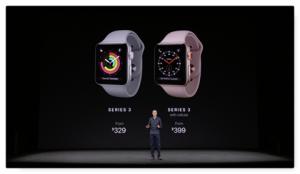 21751288 1518755101518959 1981243432016378851 n 300x174 - رسميا اطلاق الجيل الثالث من ساعة آبل Apple Watch 3 ونظام تشغيل WatchOS
