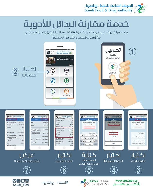 DMav4gJX4AIzoNr - تعرف على أبرز التطبيقات الذكية التي أطلقتها الجهات الحكومية بالمملكة العربية السعودية