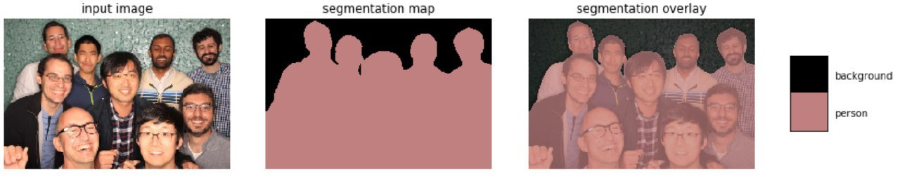 IMG 20180315 132519 995 - جوجل تستخدم الذكاء الاصطناعي لإلتقاط صور البورتريه