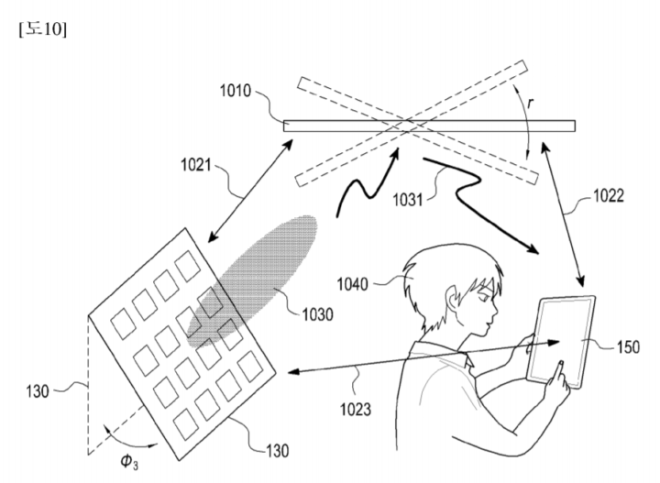 samsung patent wireless charging over the air 1 720x527 - سامسونج تخترع شاحن لاسلكي يشحن عبر الهواء