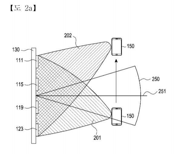 samsung patent wireless charging over the air 4 - سامسونج تخترع شاحن لاسلكي يشحن عبر الهواء