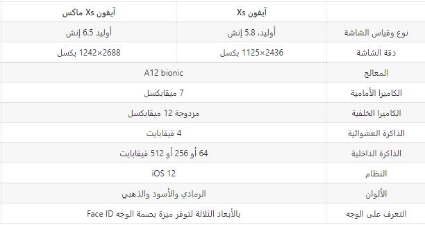 2121 - آبل تكشف رسميًا عن كل من جوال iPhone XS وجوال iPhone XS Max