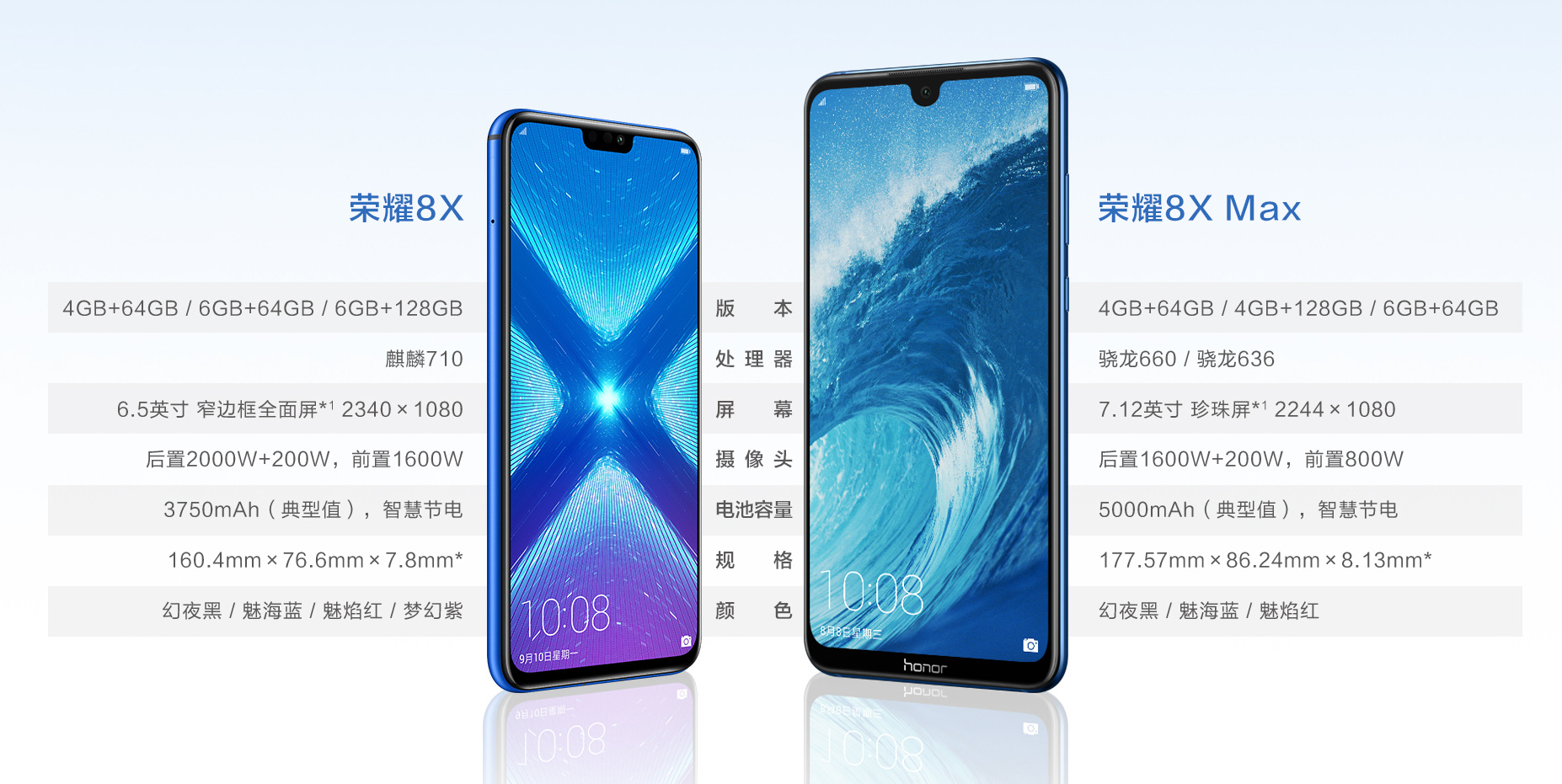 Honor 8x - شركة أونور تعلن رسمياً عن الجوالين Honor 8X و Honor 8X Max مع شاشات ضخمة