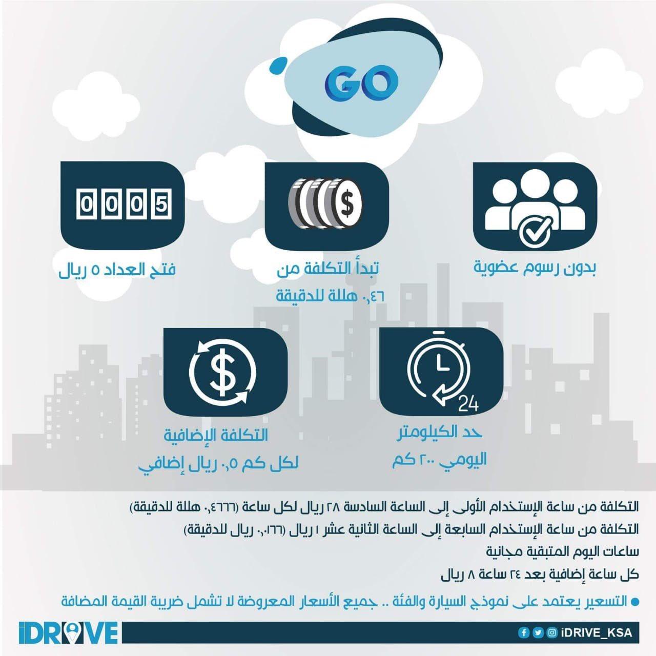 Do6UkxWX0AERQD2 - تطبيق IDrive-KSA أول تطبيق خاص بمشاركة السيارات في المملكة العربية السعودية
