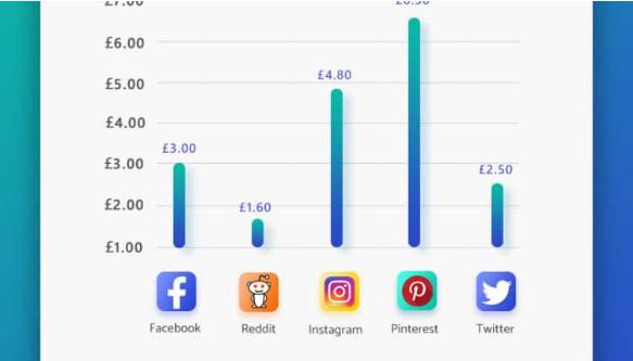 Screenshot 6 - رموز دخول حسابات فيسبوك والبريد الإلكتروني وبطاقات الائتمان للبيع في الويب المظلم بداية من 2$