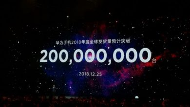 huawei 200 million smartphones 390x220 - هواوي تعلن عن عدد الجوالات التي باعتها، تعرف على القائمة كاملة منذ انطلاقها