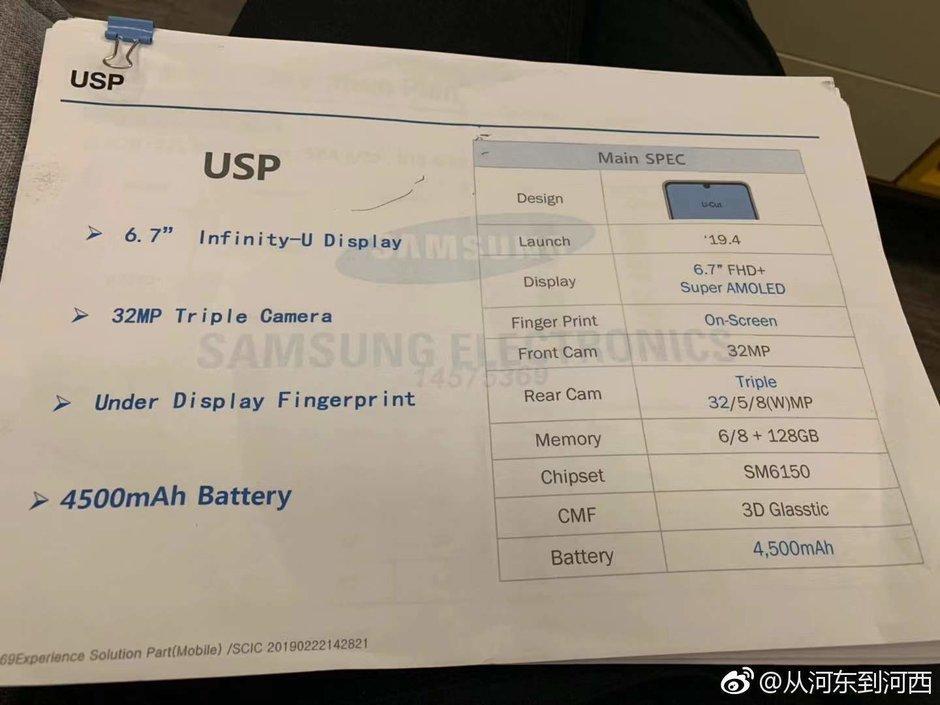 Samsung Galaxy A60 spec sheet - تسريب جديد يكشف جميع مواصفات جوال سامسونج جالكسي A60 المنتظر